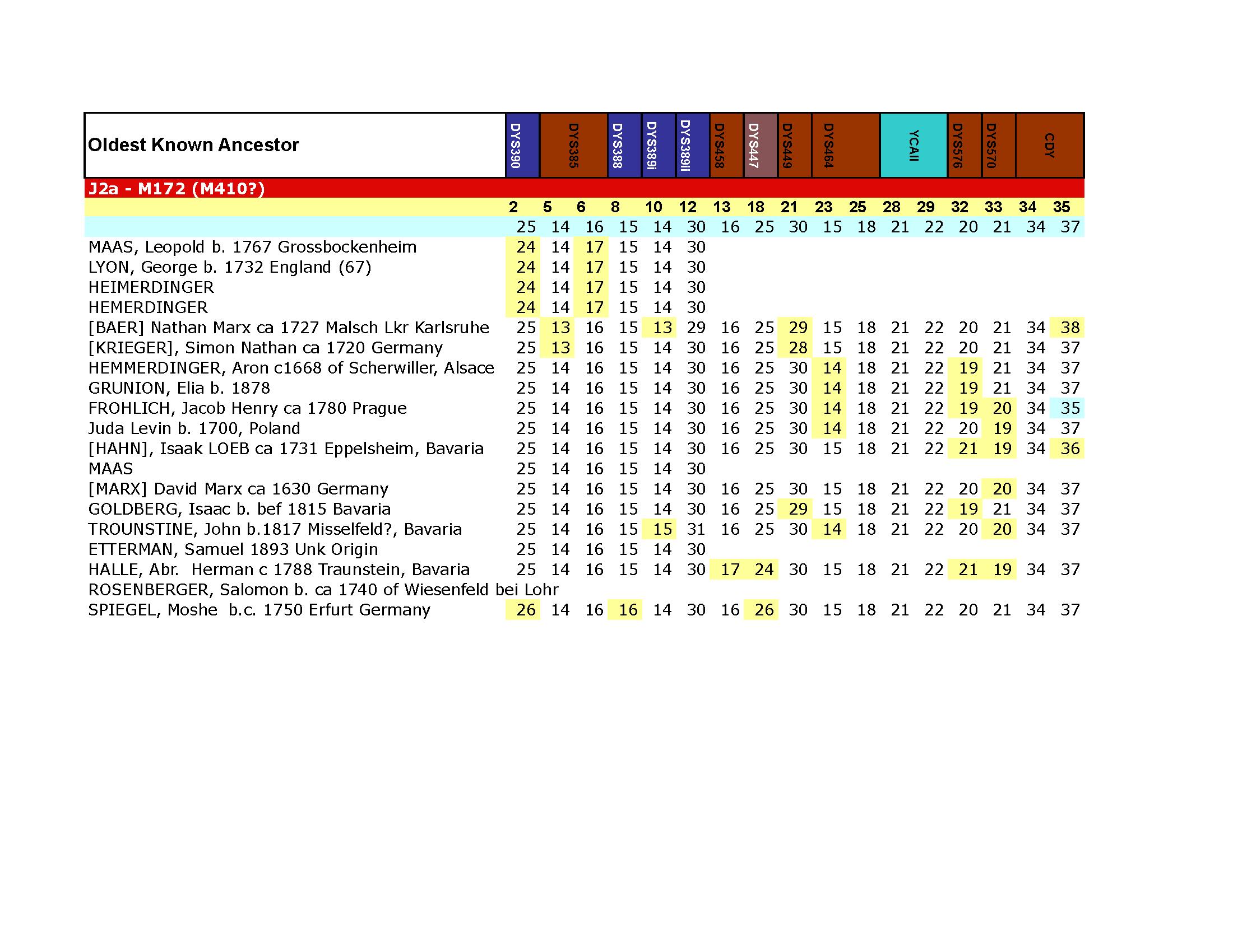 J2a (37) Sheet1